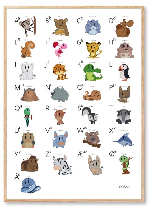 Alfabet Plakat til Børneværelset Alfabetet
